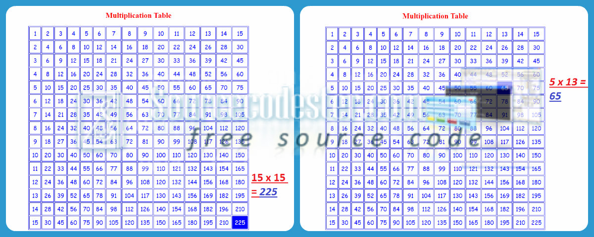 How to make Multiplication Table using JavaScript Free source code - multiplication table