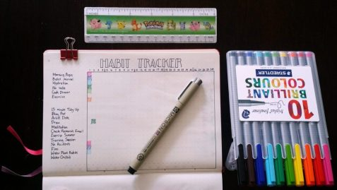 trackers ideas bullet journal