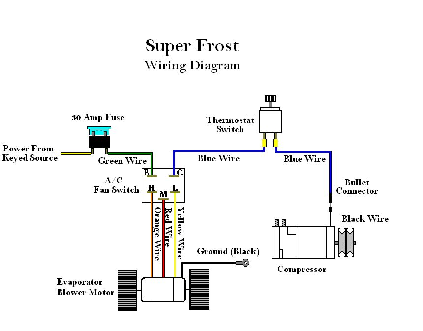 southern air wiring diagram