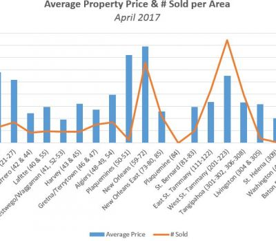 real estate market analysis Archives Page 2 of 23 Southern Title - real estate market analysis