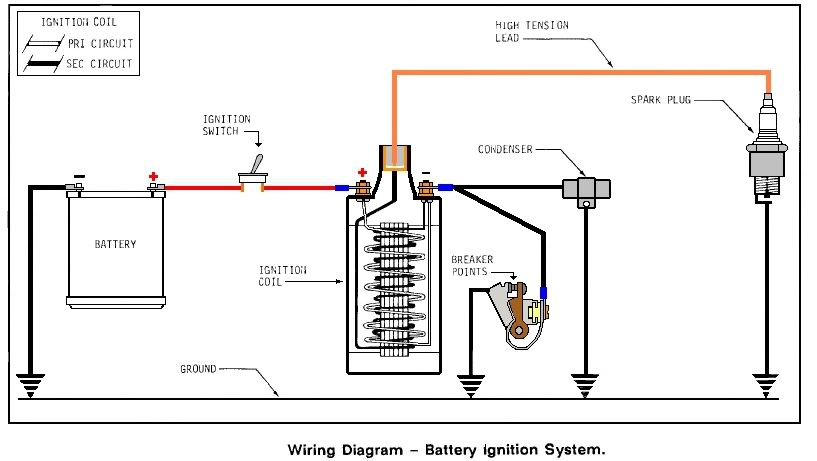 12 Volt Coil Wiring - Wiring Diagrams