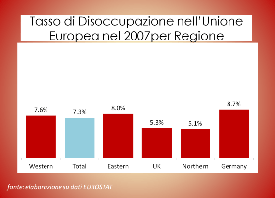 tasso di disoccupazione in europa per regione nel 2007