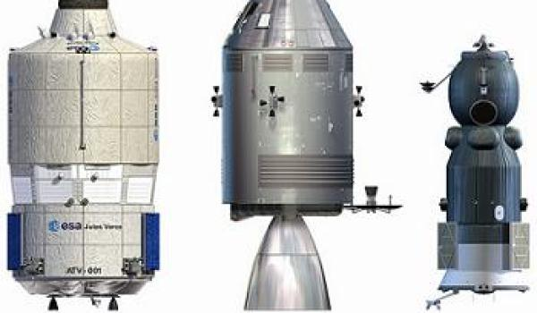 Comparison of the ATV with the Apollo and Progress space capsules (Source: NASA Spaceflight).