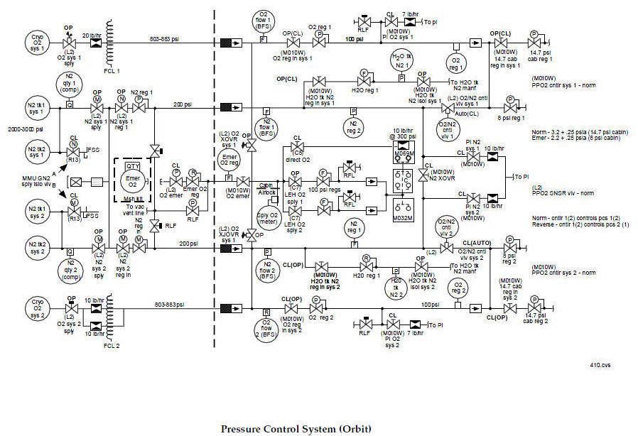 simple space shuttle diagram