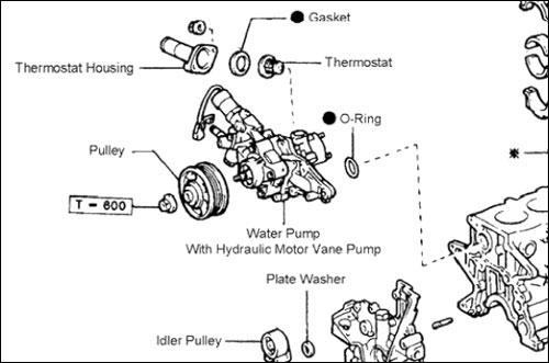 1jz gte Motor diagram