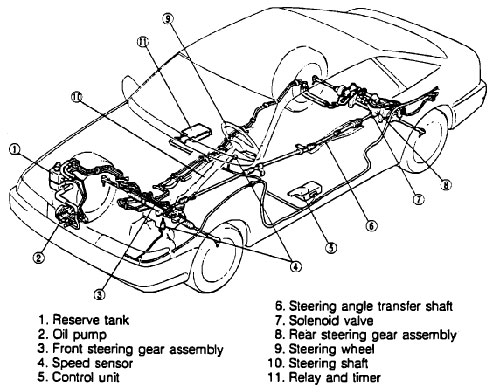 92 miata fuse box diagram
