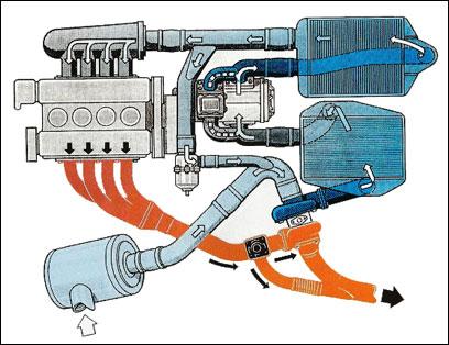 Engine Turbo Diagram Wiring Diagrams