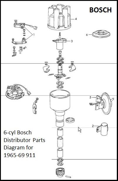 distributor diagram