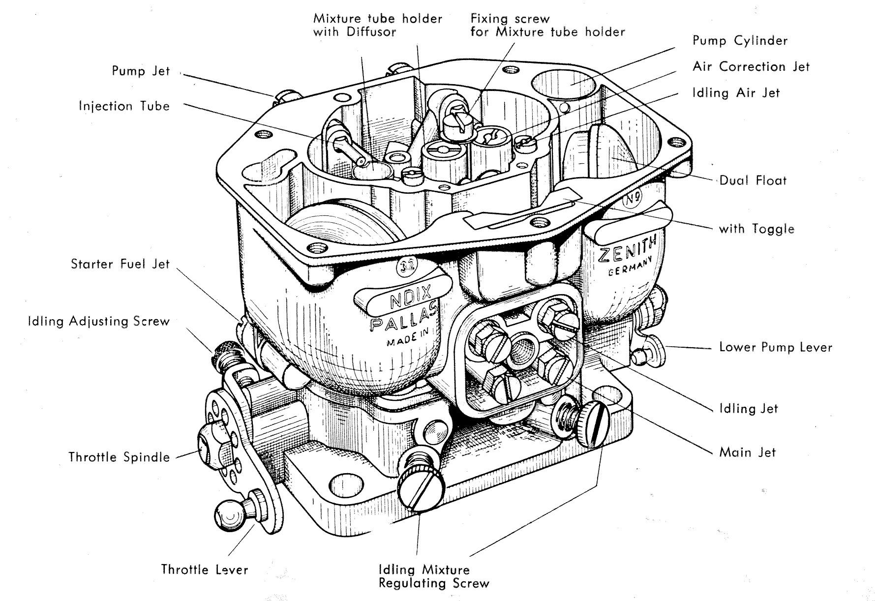 aircraft float type carburetor diagram