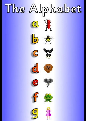 Alphabet (ABCs)  Phonics Teaching Resources - SparkleBox