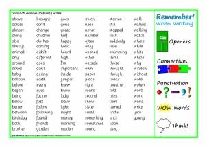 Ks1 Ks2 Literacy Word Mats Sparklebox