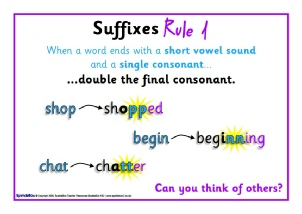 Prefixes And Suffixes Teaching Resources And Printables