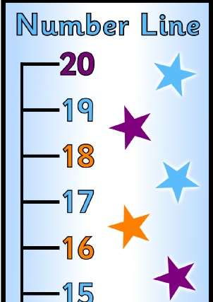 Printable Number Lines for Early Years and Key Stage One - SparkleBox