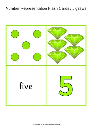 Number Flash Cards Primary Teaching Resources  Printables - SparkleBox