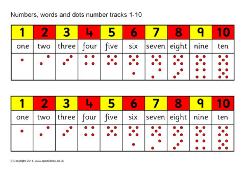Numbers Words And Dots Number Tracks 1 10 Sb5980
