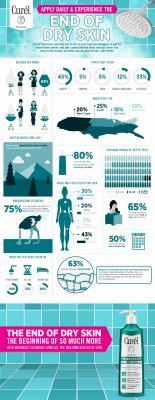 CUR-infographic-v04-short