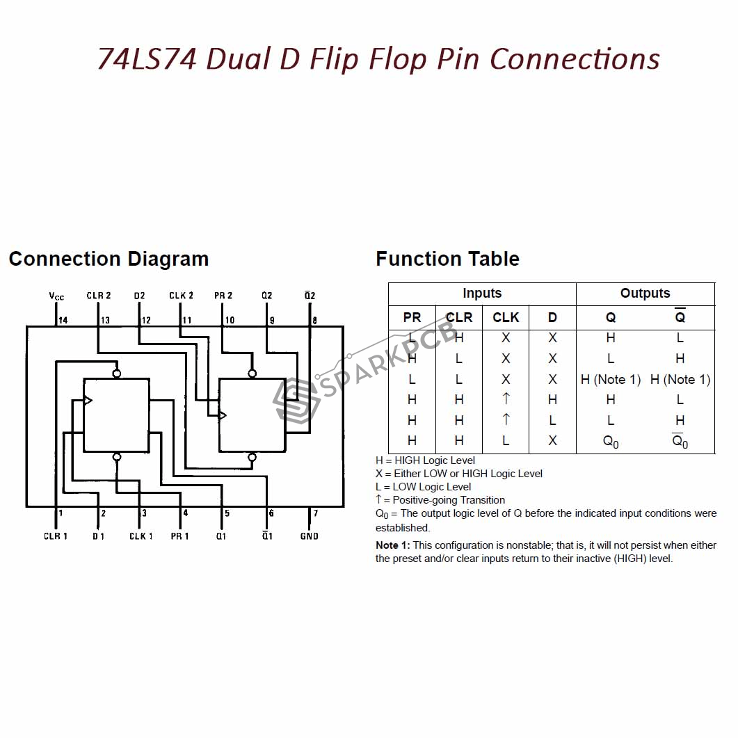 D Flip Flop Logic Diagram And Truth Table Auto Electrical Wiring 74ls74 Jk