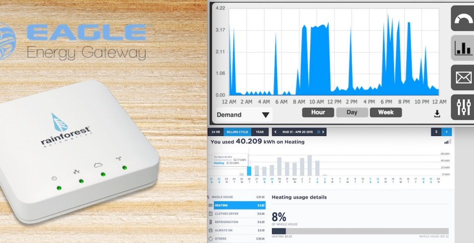 IoT Energy Series Header Image showing home energy gateway and monitor services