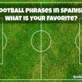 Learn Spanish Quiz Watch Your Steps Spanish Language