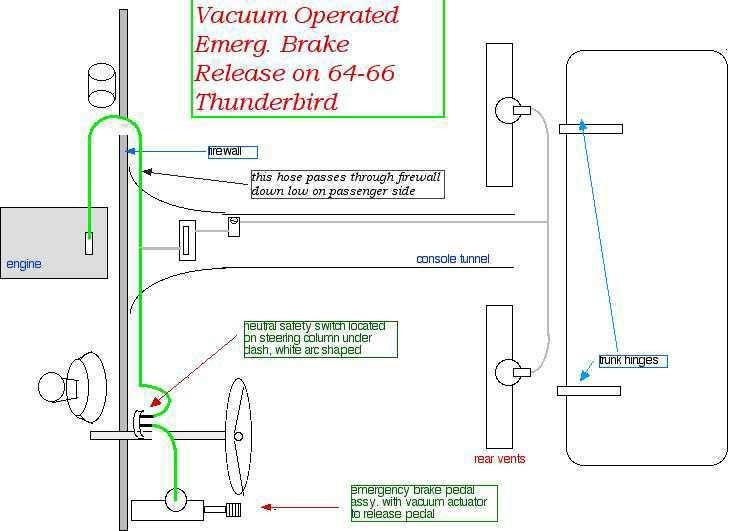 1964 thunderbird wiring diagram