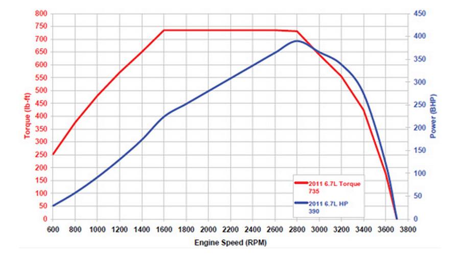 Power Stroke Engine Diagram Better Wiring Diagram Online