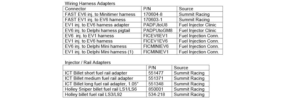Injector Specs GM Fuel Injector Identification And Cross-Reference
