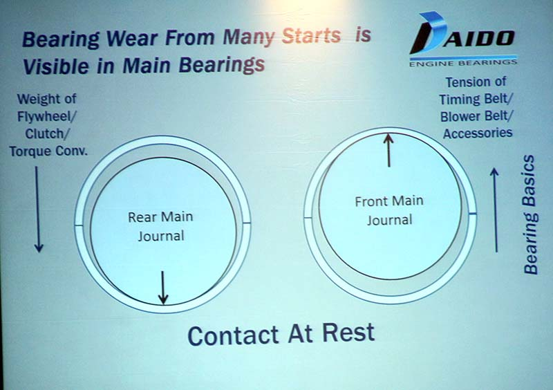 The Tech Of Engine Bearings