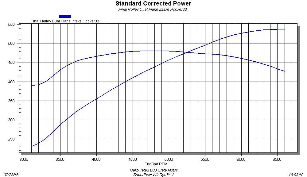 Ls3 480hp Wiring Diagram Le5 Wiring Diagram, Ls1 Wiring Diagram