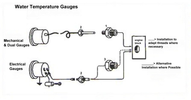 water temperature gauge wiring diagram