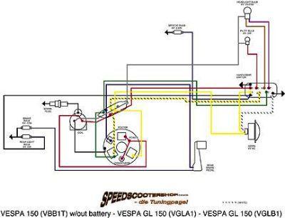 Vespa Et2 Wiring Diagram wwwpicturesso