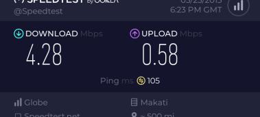 Average internet speed at Beach Apartment
