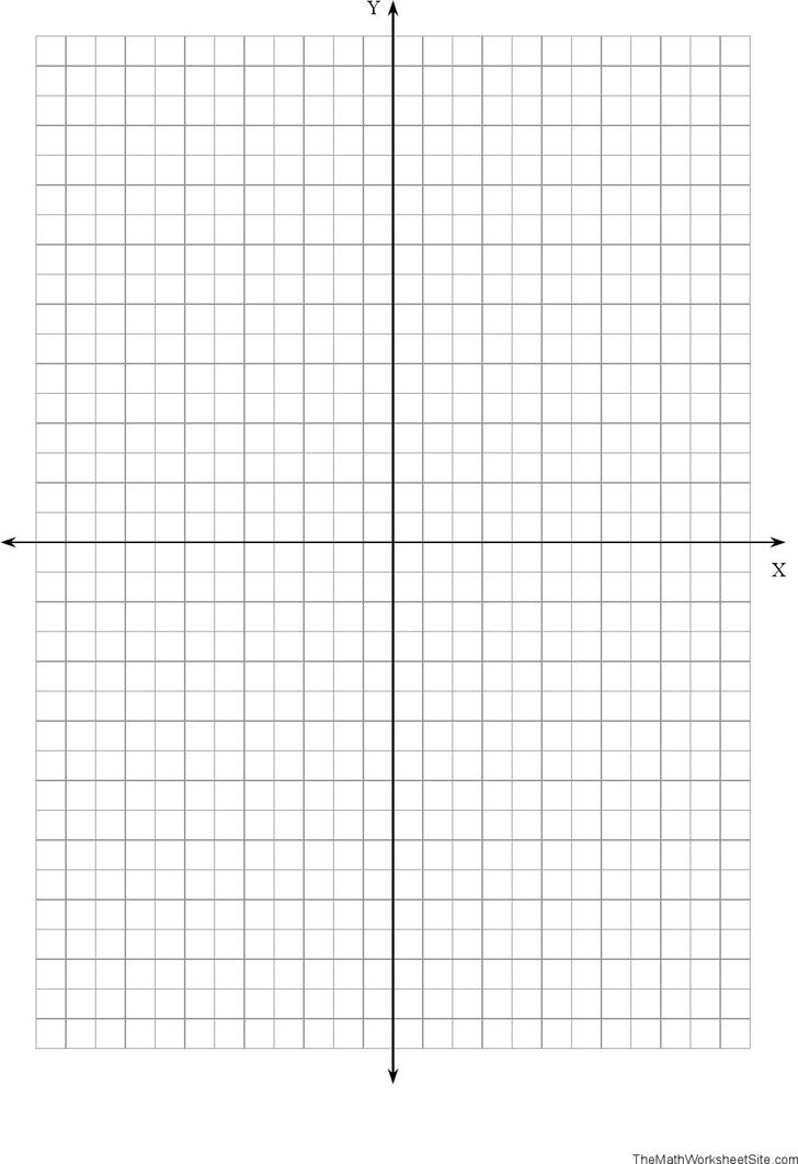 coordinate plane template graph paper