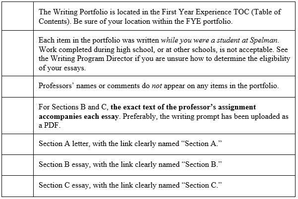 yourself essay writing