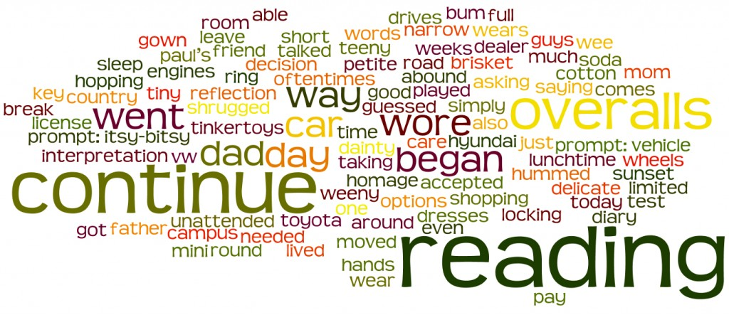 Make a word cloud in 2 minutes \u2013 Spencer Grace
