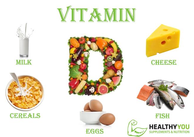 Vitamin D Rich Foods Sperti