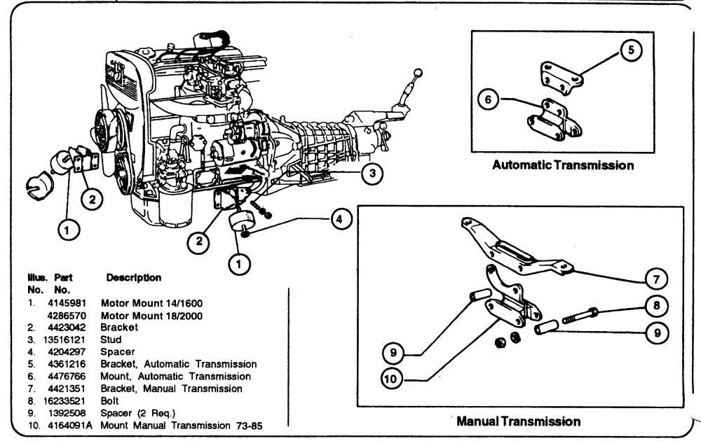 Fiat 132 Wiring Diagram