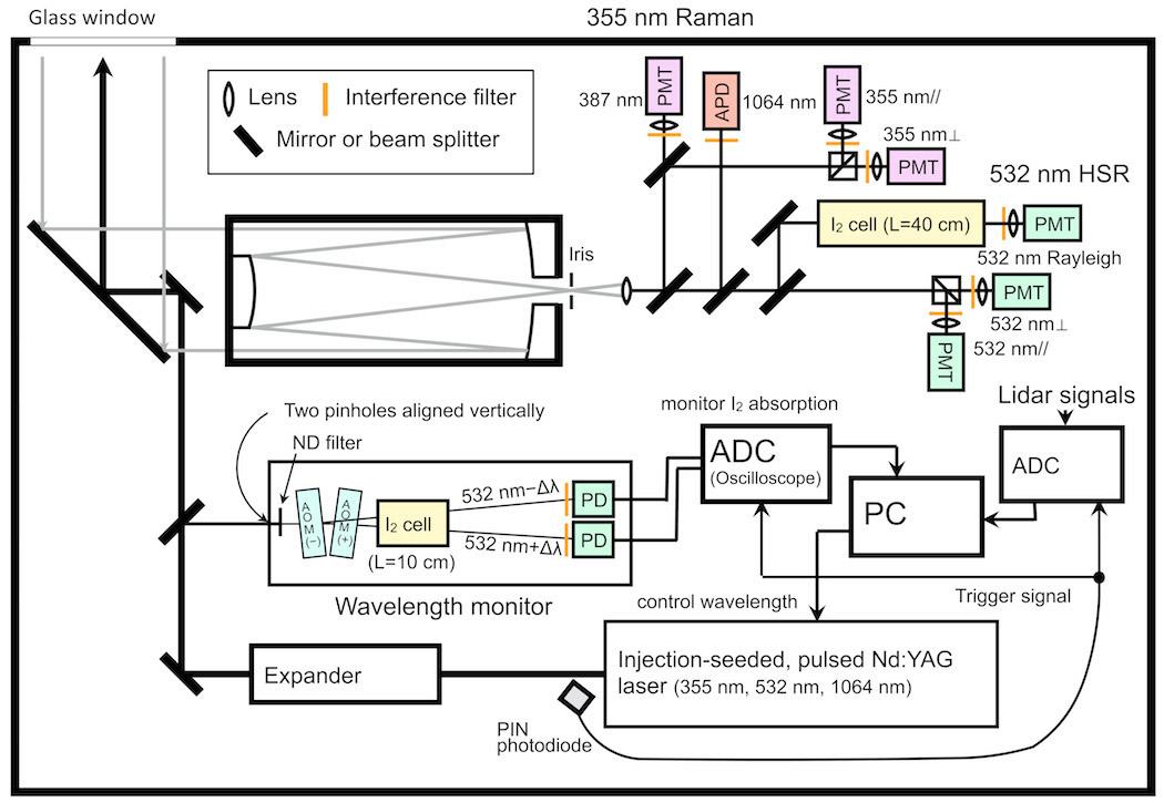 renault logan 2015 wiring diagram