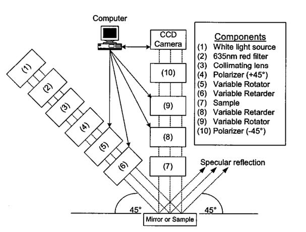 labview block diagram zoom