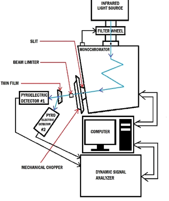 Electrical Plan Review Study Guide 2008 Wiring Schematic Diagram