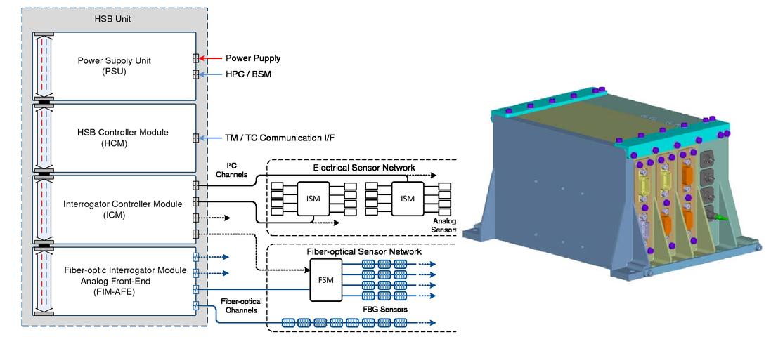 Interagator Alarm Wiring Diagram For Board - Carbonvotemuditblog \u2022