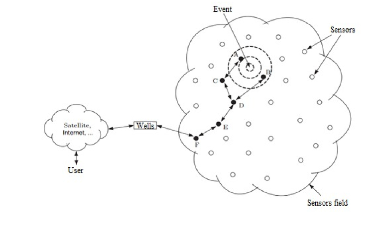 Visio Topology Diagrammer - Wiring Diagram Database
