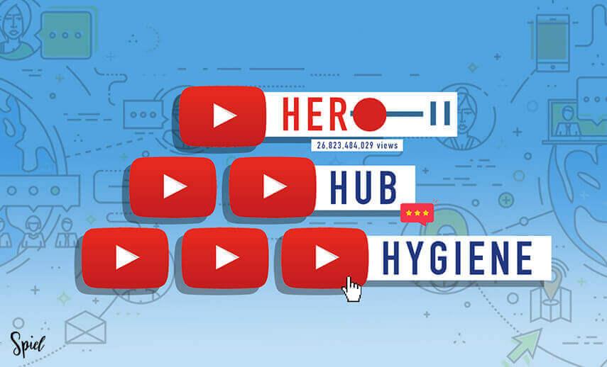 Hero Hub Hygiene Video Guide For 2019 (Step by Step)