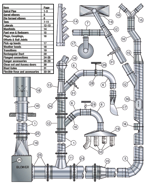 shop air system schematic