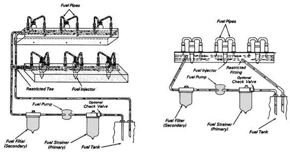 Detroit Diesel Fuel System Diagram Wiring Schematic Diagram