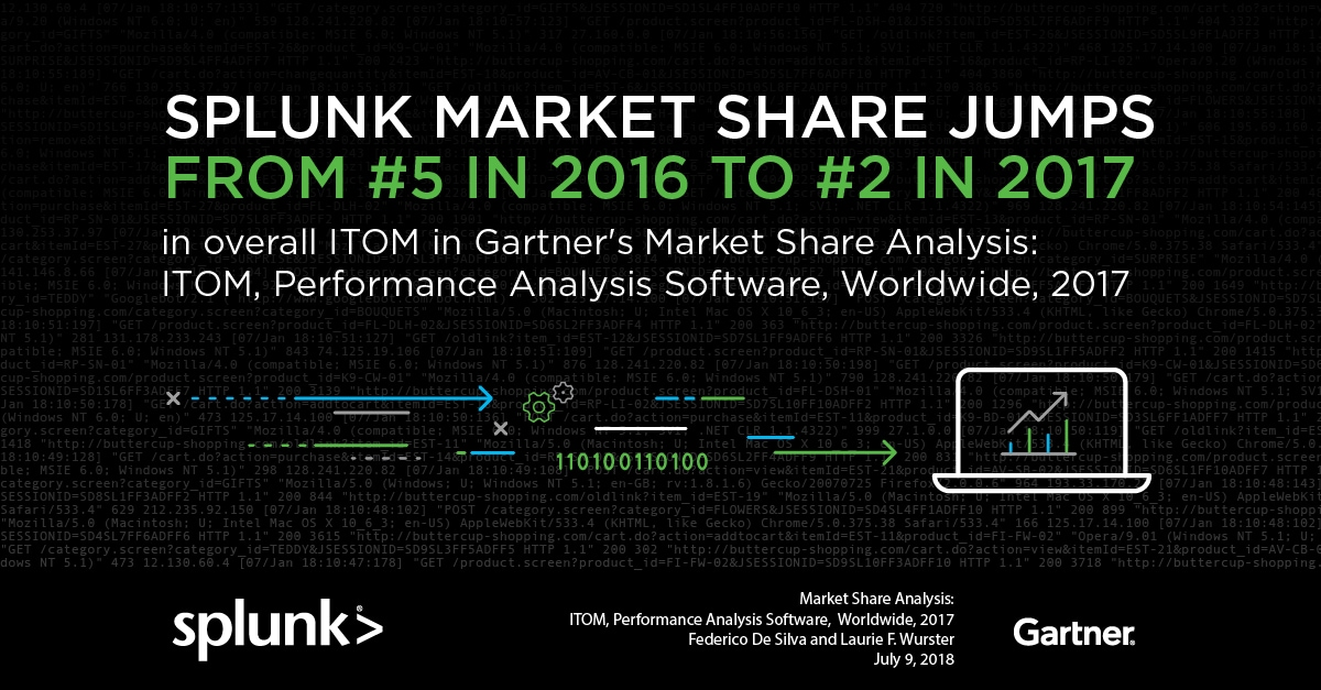 Splunk Reaches #2 in Gartner\u0027s Top 10 Named ITOM Performance