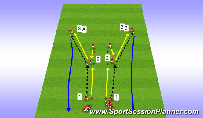 Football/Soccer Passing and Receiving with Movement at Game Speed