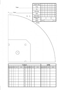 Baseball Spray Charts Printable Score Sheet Template