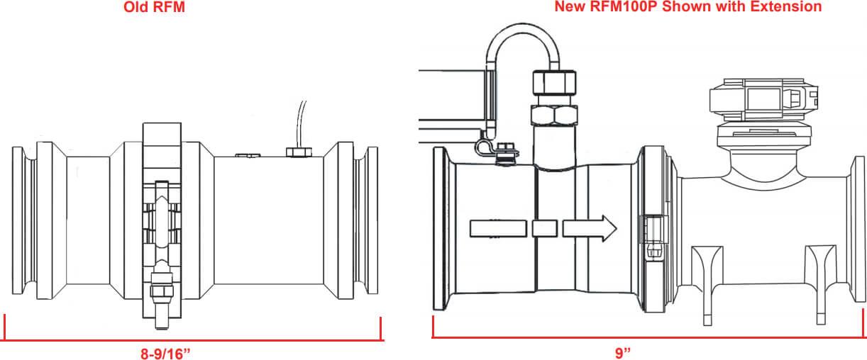 1-063-0171-066 Raven M200 Flanged Poly Flow Meter RFM 100P