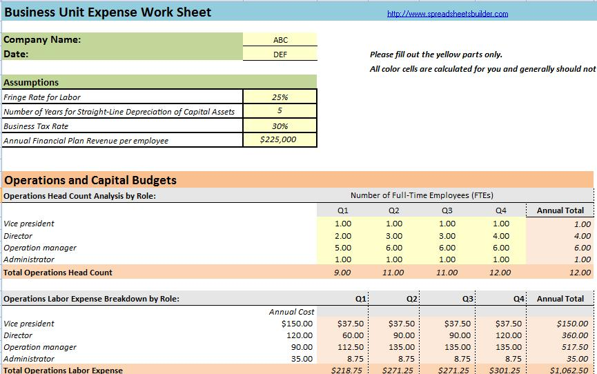 Business Budget Spreadsheet Templates - operating budget template