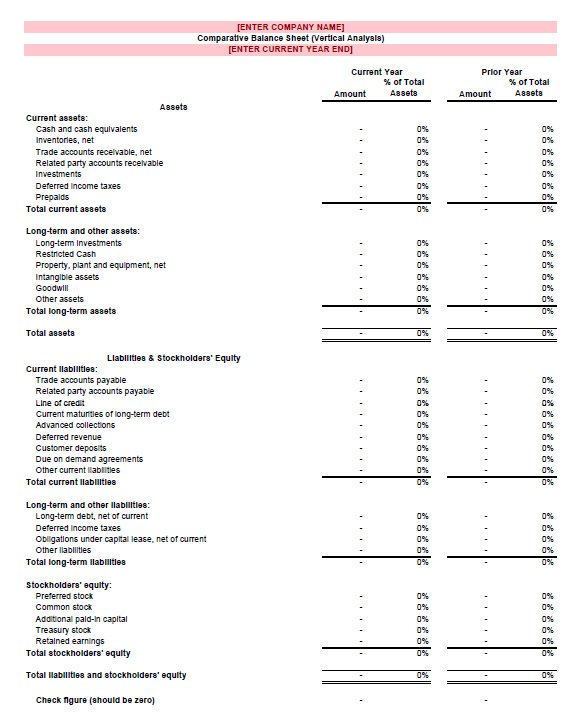 Free Excel Balance Sheet Template - Balance Sheet Classified Format
